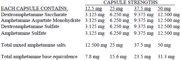 Amphetamines Extended Release Capsules