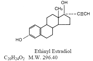 Norgestrel And Ethinyl Estradiol