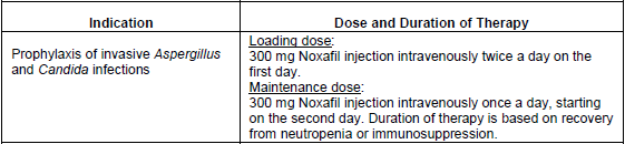 Posaconazole Delayed-Release Tablets, Oral Suspension and