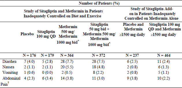 role of metformin for treatment of type ii diabetes mellitus There are 2 main categories of diabetes mellitus—type 1 and type 2, which can be distinguished by a combination of features (see table: general characteristics of types 1 and 2 diabetes mellitus) terms that describe the age of onset (juvenile or adult) or type of treatment ( insulin - or non- insulin -dependent) are no longer accurate.
